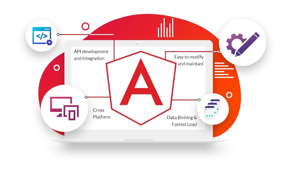 angularjs-development-1