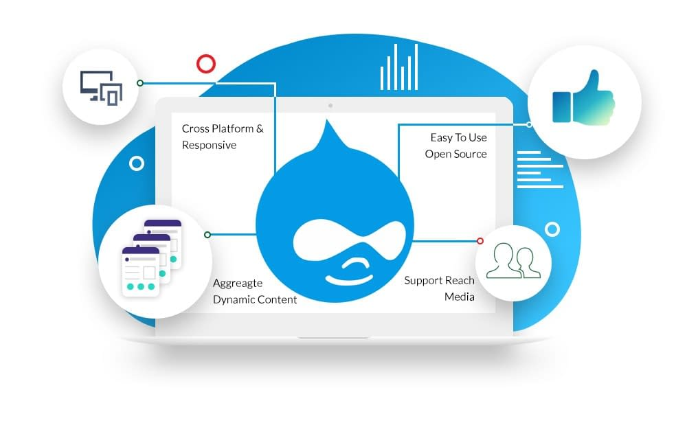 Drupal-development-blue