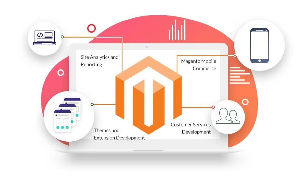 magento-development-orange