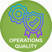 Operations Quality