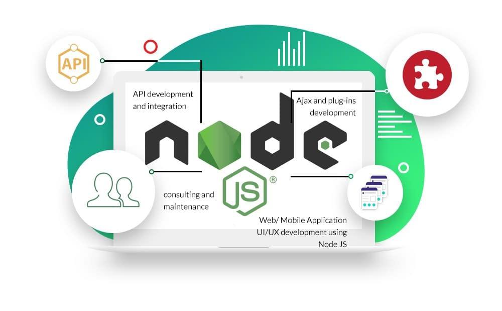 nodejs-development-1